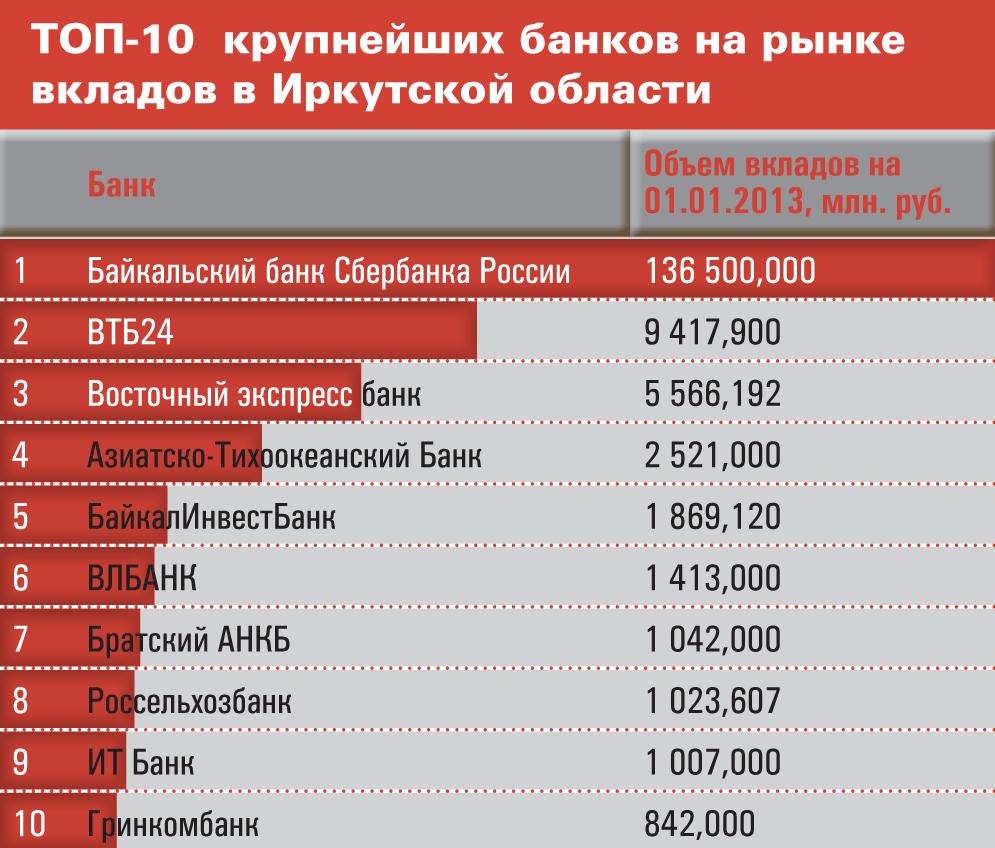 Кредит онлайн на карту круглосуточно украина без