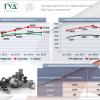 <p>Динамика цен продажи и арендных ставок на рынке недвижимости Иркутска</p>