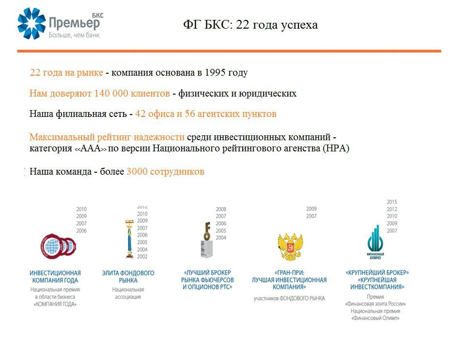 Опцион Инвестиционная Компания