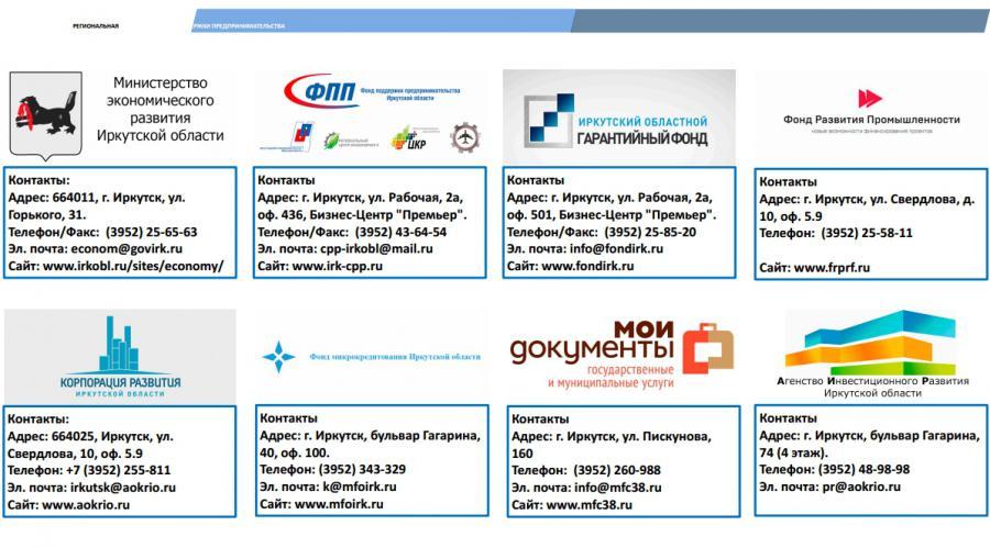 Интернет-реклама инструмент развития и поддержки бизнеса google adwords qualification