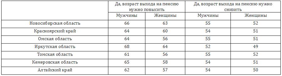 <p>Источник: hh.ru</p>