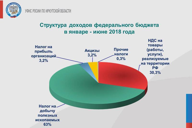 http://sia.ru/files/Image/news/2018-08/362436/img_news_362436_id35801.jpg