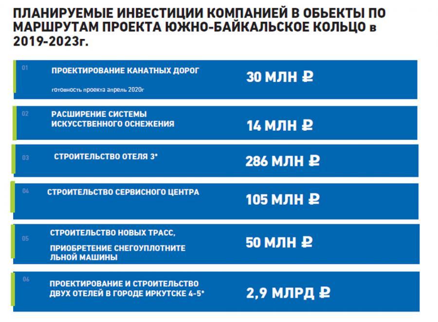 """<p>Материалы предоставлены пресс-службой """"Гранд Байкал""""</p>"""