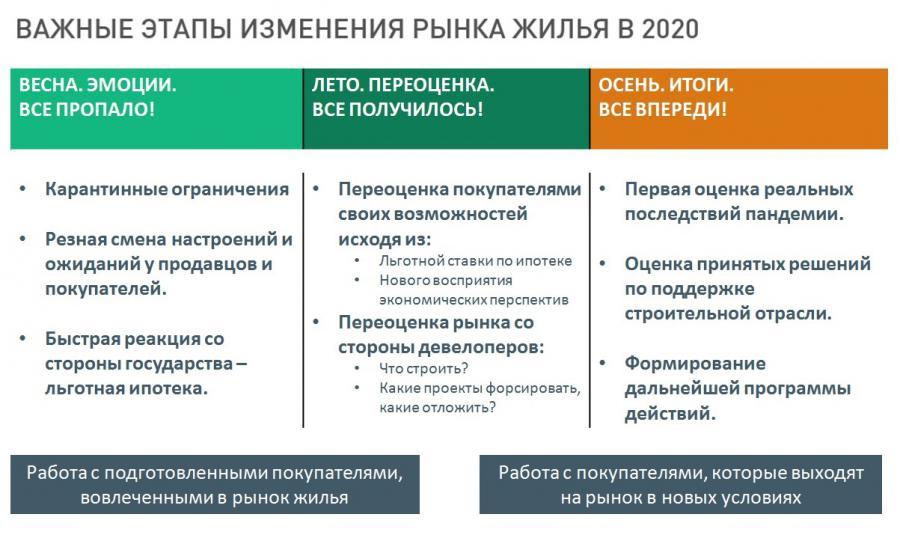 <p>Из презентации М. Хорькова</p>