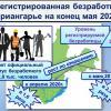 <p>Данные Иркутскстата на май 2020 года</p>