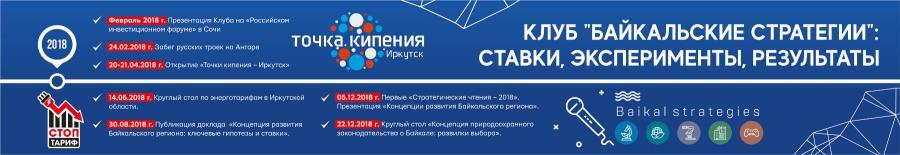"""<p>Клуб """"Байкальские стратегии"""": ставки, эксперименты, результаты (2/4)</p>"""