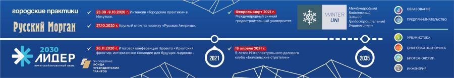 """<p>Клуб """"Байкальские стратегии"""": ставки, эксперименты, результаты (4/4)</p>"""